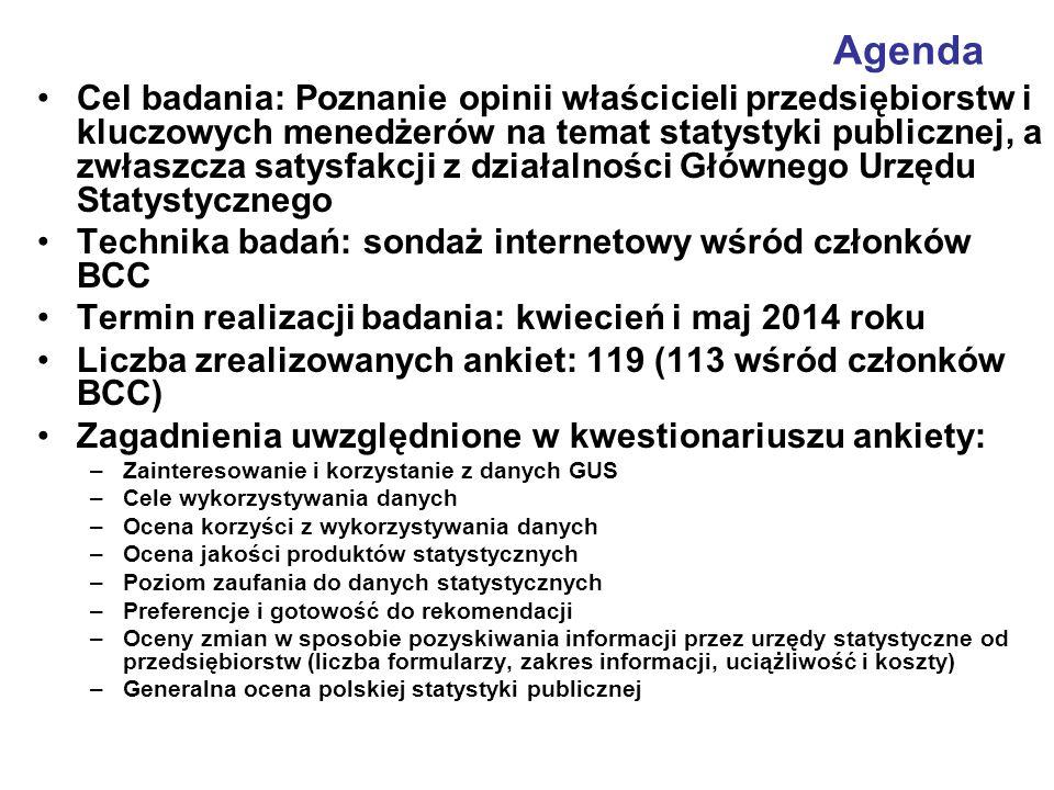 Zainteresowanie danymi i informacjami GUS N=119 Pyt.