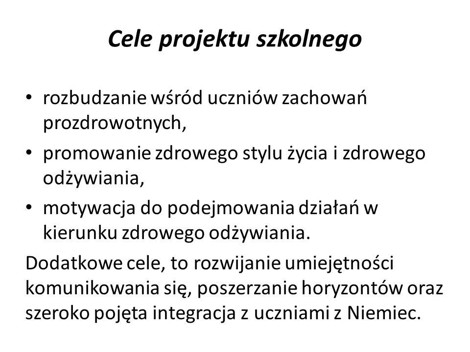 Partnerzy projektu Zespół Szkół Ogólnokształcących i Zawodowych w Bolesławcu (Polska) – uczniowie różnych klas Förderschulzentrum Görlitz (Niemcy) – Klasa 5 b z nauczycielem panią Wöhle