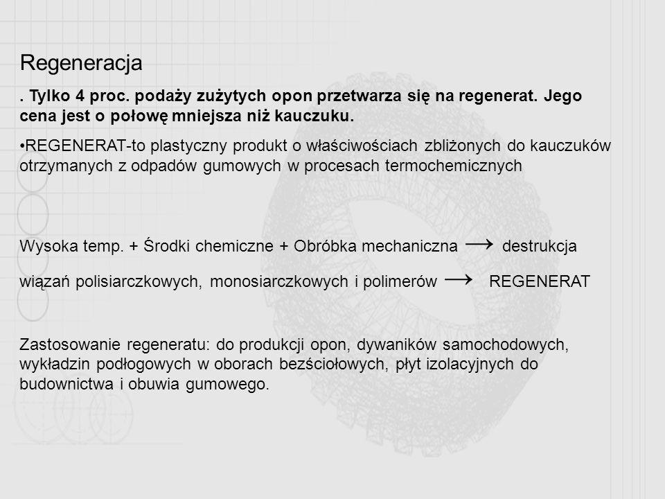 Regeneracja. Tylko 4 proc. podaży zużytych opon przetwarza się na regenerat. Jego cena jest o połowę mniejsza niż kauczuku. REGENERAT-to plastyczny pr