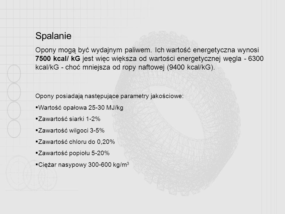 Spalanie Opony mogą być wydajnym paliwem. Ich wartość energetyczna wynosi 7500 kcal/ kG jest więc większa od wartości energetycznej węgla - 6300 kcal/