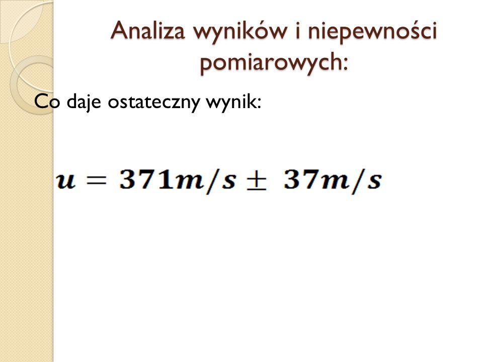 Analiza wyników i niepewności pomiarowych: Co daje ostateczny wynik: