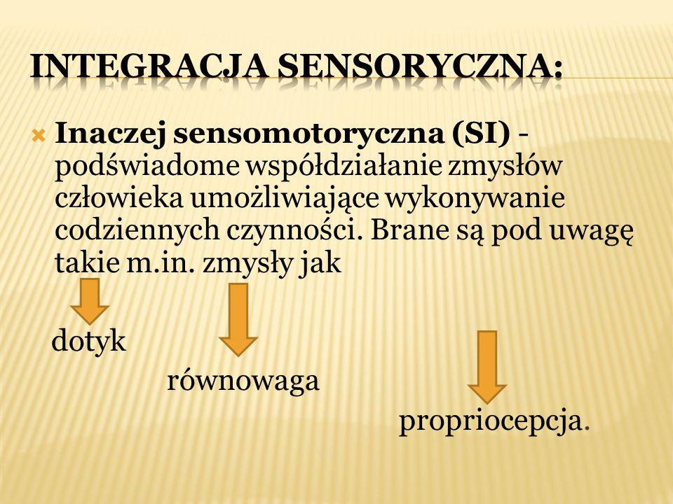  Inaczej sensomotoryczna (SI) - podświadome współdziałanie zmysłów człowieka umożliwiające wykonywanie codziennych czynności. Brane są pod uwagę taki