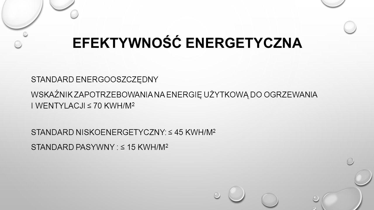 EFEKTYWNOŚĆ ENERGETYCZNA STANDARD ENERGOOSZCZĘDNY WSKAŹNIK ZAPOTRZEBOWANIA NA ENERGIĘ UŻYTKOWĄ DO OGRZEWANIA I WENTYLACJI ≤ 70 KWH/M 2 STANDARD NISKOENERGETYCZNY: ≤ 45 KWH/M 2 STANDARD PASYWNY : ≤ 15 KWH/M 2