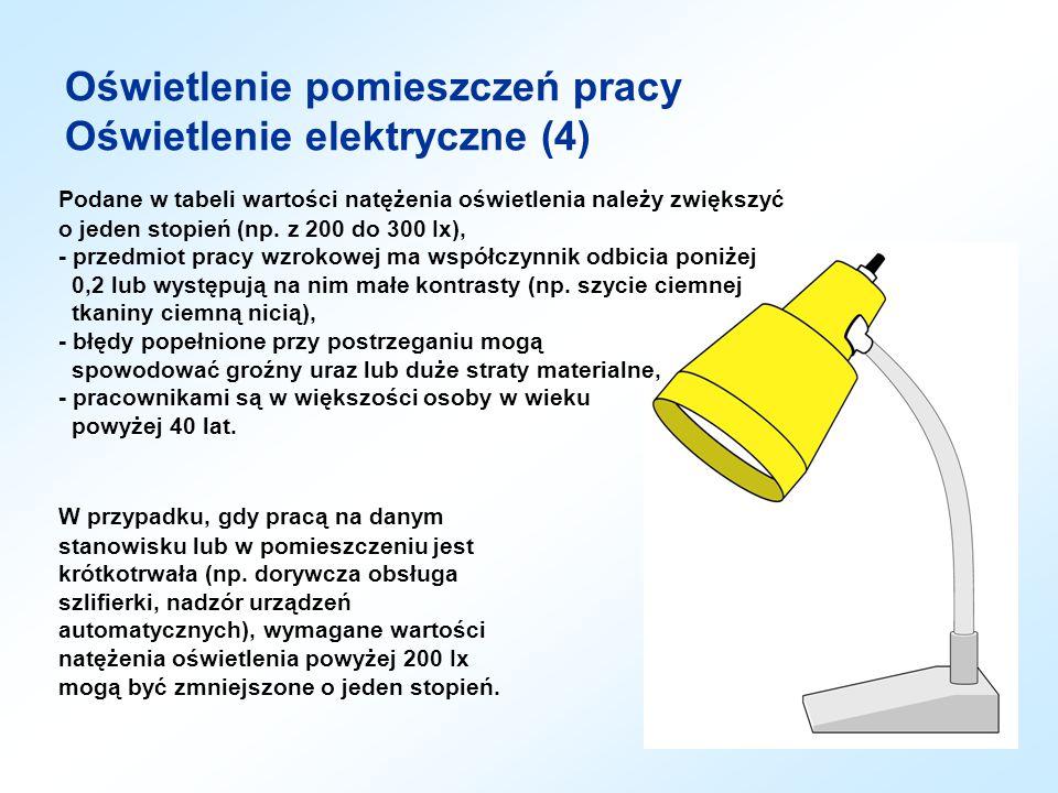 Oświetlenie pomieszczeń pracy Oświetlenie elektryczne (4) Podane w tabeli wartości natężenia oświetlenia należy zwiększyć o jeden stopień (np. z 200 d