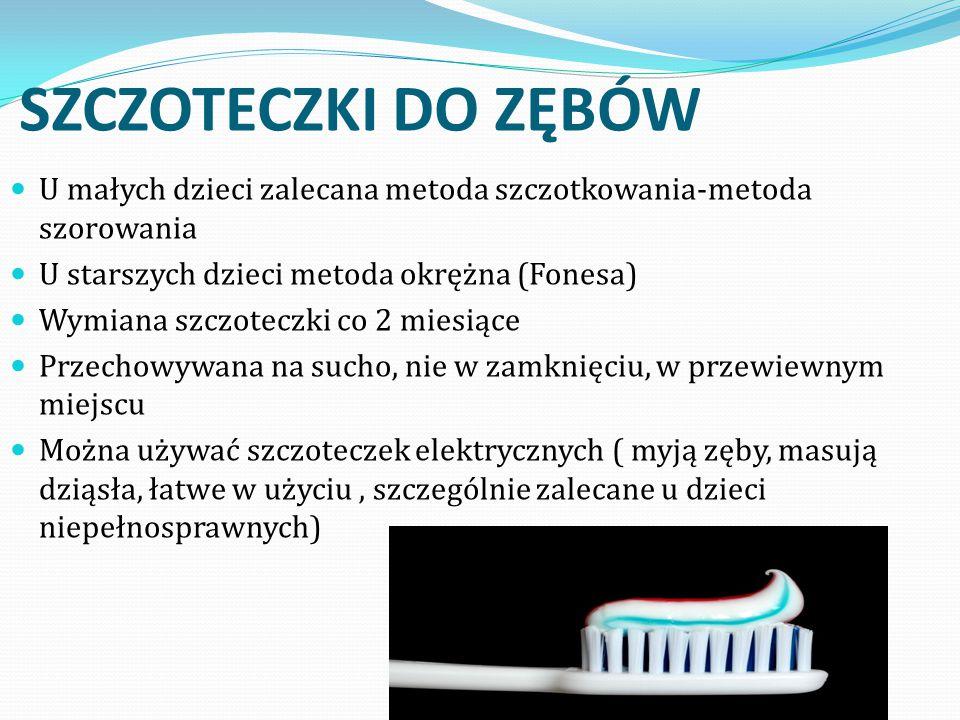 SZCZOTECZKI DO ZĘBÓW U małych dzieci zalecana metoda szczotkowania-metoda szorowania U starszych dzieci metoda okrężna (Fonesa) Wymiana szczoteczki co 2 miesiące Przechowywana na sucho, nie w zamknięciu, w przewiewnym miejscu Można używać szczoteczek elektrycznych ( myją zęby, masują dziąsła, łatwe w użyciu, szczególnie zalecane u dzieci niepełnosprawnych)