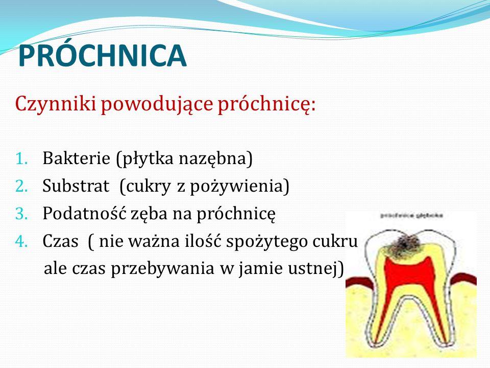 PRÓCHNICA Czynniki powodujące próchnicę: 1. Bakterie (płytka nazębna) 2. Substrat (cukry z pożywienia) 3. Podatność zęba na próchnicę 4. Czas ( nie wa