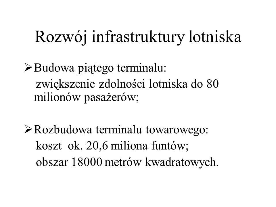 Rozwój infrastruktury lotniska  Budowa piątego terminalu: zwiększenie zdolności lotniska do 80 milionów pasażerów;  Rozbudowa terminalu towarowego: