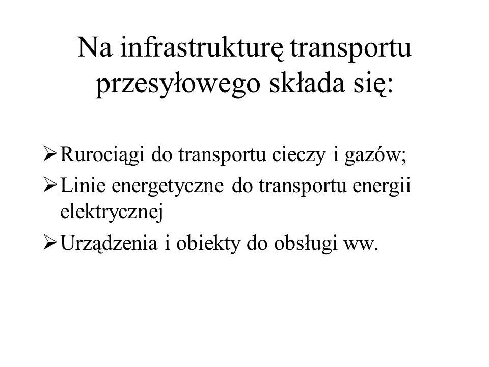 Na infrastrukturę transportu przesyłowego składa się:  Rurociągi do transportu cieczy i gazów;  Linie energetyczne do transportu energii elektryczne