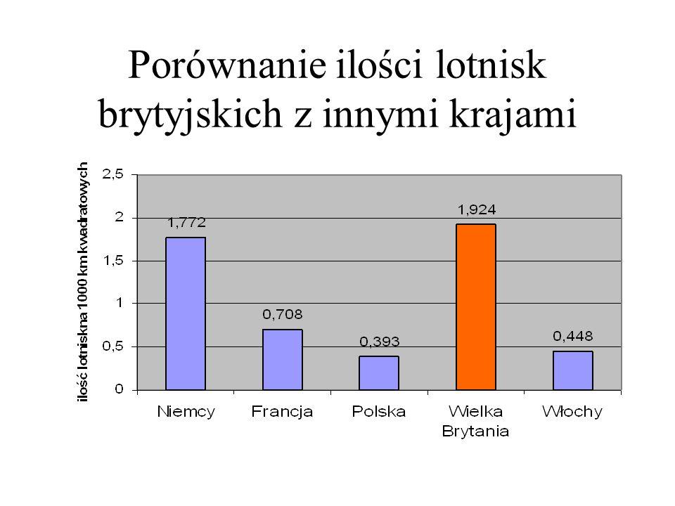 "Fragment lotniska z ""lotu ptaka"