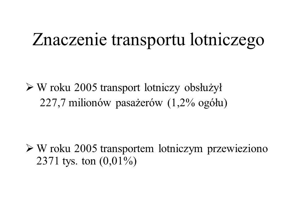 Znaczenie transportu lotniczego  W roku 2005 transport lotniczy obsłużył 227,7 milionów pasażerów (1,2% ogółu)  W roku 2005 transportem lotniczym pr