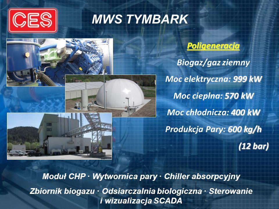 MWS TYMBARK Poligeneracja Biogaz/gaz ziemny 999 kW Moc elektryczna: 999 kW 570 kW Moc cieplna: 570 kW 400 kW Moc chłodnicza: 400 kW 600 kg/h Produkcja