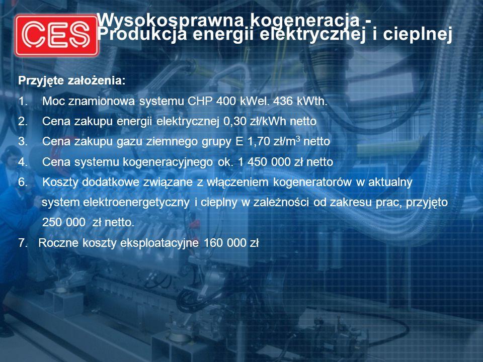 Wysokosprawna kogeneracja - Produkcja energii elektrycznej i cieplnej Przyjęte założenia: 1.Moc znamionowa systemu CHP 400 kWel. 436 kWth. 2.Cena zaku
