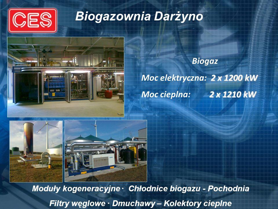 Biogazownia Darżyno Biogaz 2 x 1200 kW Moc elektryczna: 2 x 1200 kW 2 x 1210 kW Moc cieplna: 2 x 1210 kW Moduły kogeneracyjne · Chłodnice biogazu - Po