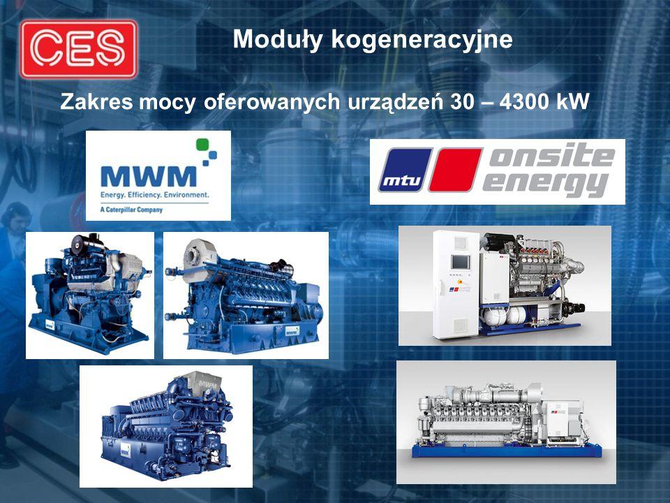 Moduły kogeneracyjne Zakres mocy oferowanych urządzeń 30 – 4300 kW