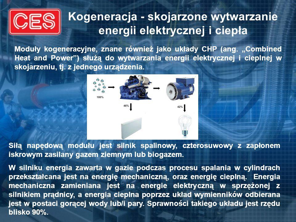 MWS TYMBARK Poligeneracja Biogaz/gaz ziemny 999 kW Moc elektryczna: 999 kW 570 kW Moc cieplna: 570 kW 400 kW Moc chłodnicza: 400 kW 600 kg/h Produkcja Pary: 600 kg/h (12 bar) Moduł CHP · Wytwornica pary · Chiller absorpcyjny Zbiornik biogazu · Odsiarczalnia biologiczna · Sterowanie i wizualizacja SCADA
