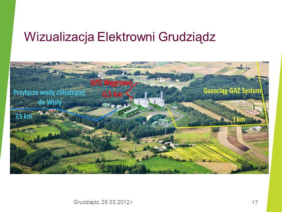 Grudziądz, 29.03.2012 r. 17 Wizualizacja Elektrowni Grudziądz