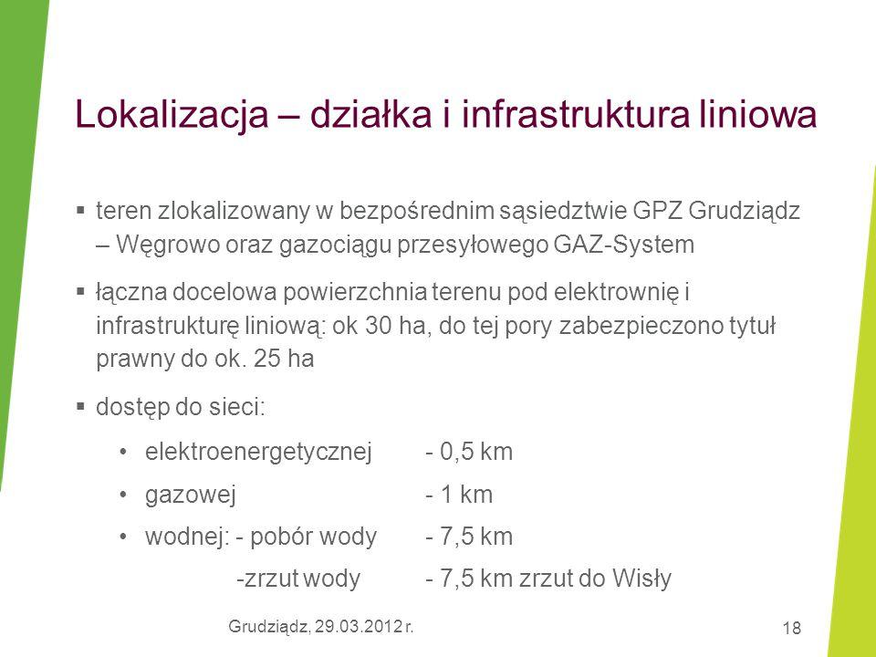 Grudziądz, 29.03.2012 r. 18 Lokalizacja – działka i infrastruktura liniowa  teren zlokalizowany w bezpośrednim sąsiedztwie GPZ Grudziądz – Węgrowo or