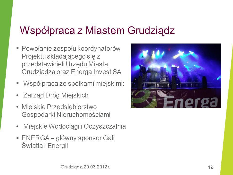 19 Współpraca z Miastem Grudziądz  Powołanie zespołu koordynatorów Projektu składającego się z przedstawicieli Urzędu Miasta Grudziądza oraz Energa I