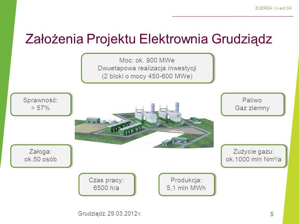 5 ENERGA Invest SA Paliwo Gaz ziemny Paliwo Gaz ziemny Moc: ok. 900 MWe Dwuetapowa realizacja inwestycji (2 bloki o mocy 450-600 MWe) Moc: ok. 900 MWe