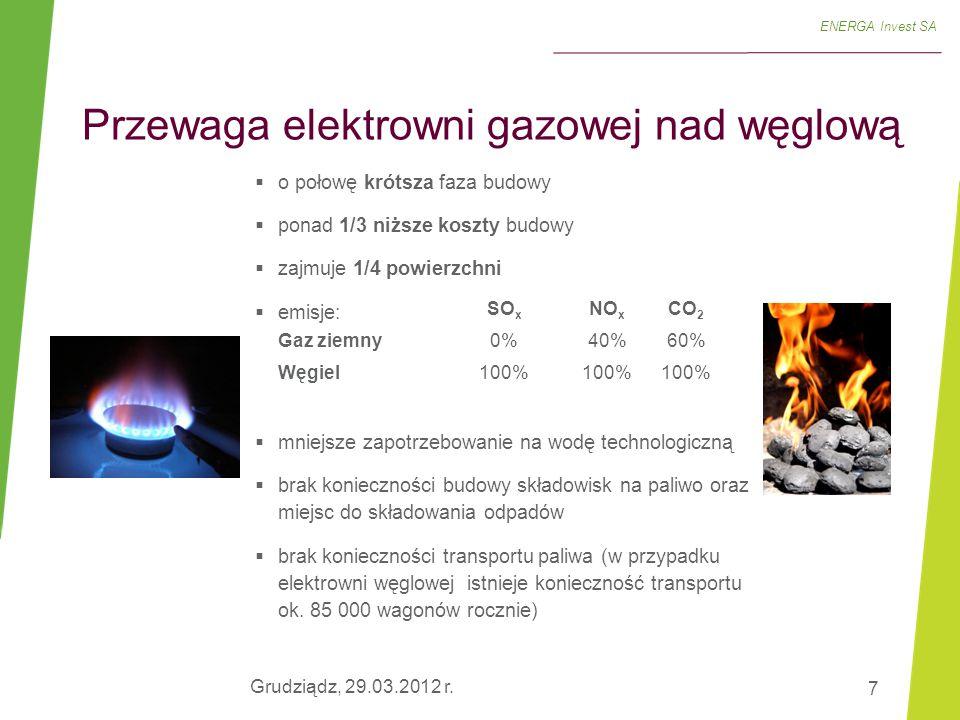 7 SO x NO x CO 2 Gaz ziemny0%40%60% Węgiel100% ENERGA Invest SA  o połowę krótsza faza budowy  ponad 1/3 niższe koszty budowy  zajmuje 1/4 powierzc