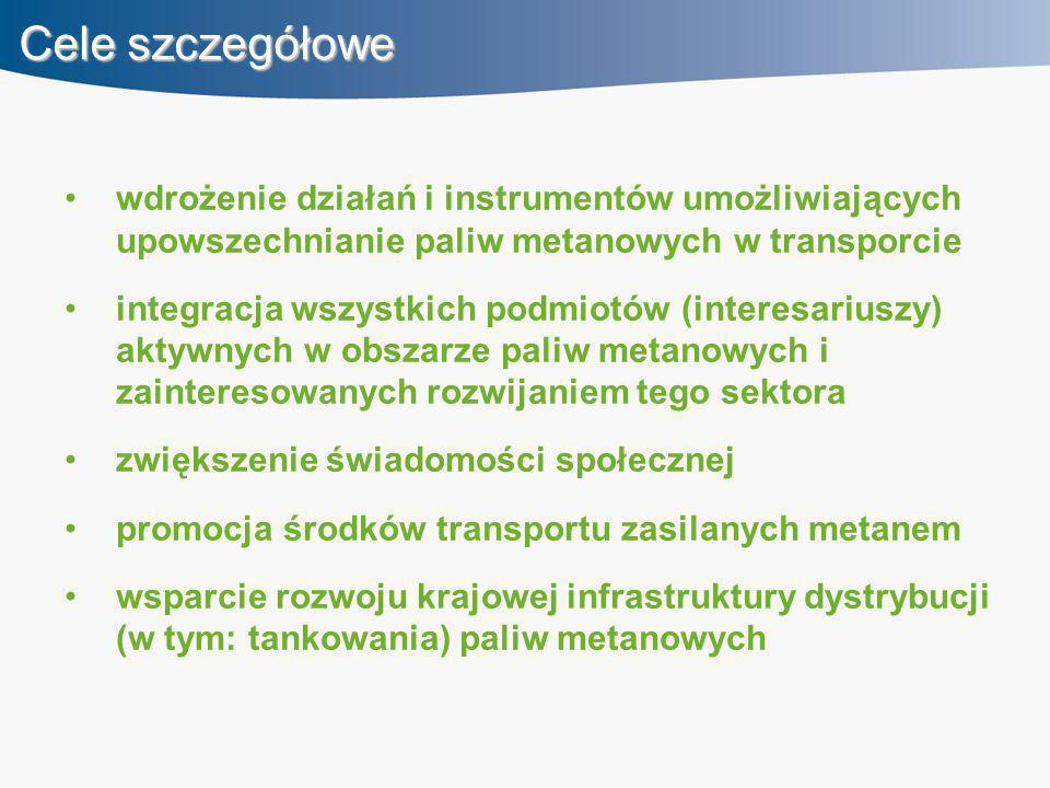 Cele szczegółowe wdrożenie działań i instrumentów umożliwiających upowszechnianie paliw metanowych w transporcie integracja wszystkich podmiotów (interesariuszy) aktywnych w obszarze paliw metanowych i zainteresowanych rozwijaniem tego sektora zwiększenie świadomości społecznej promocja środków transportu zasilanych metanem wsparcie rozwoju krajowej infrastruktury dystrybucji (w tym: tankowania) paliw metanowych