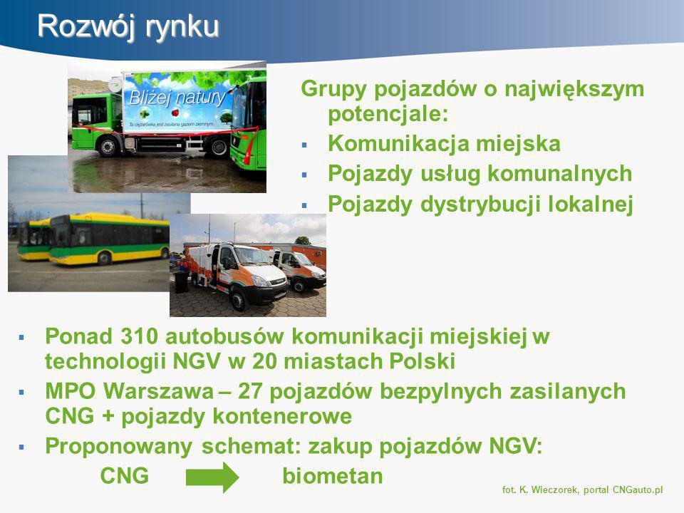 Rozwój rynku  Ponad 310 autobusów komunikacji miejskiej w technologii NGV w 20 miastach Polski  MPO Warszawa – 27 pojazdów bezpylnych zasilanych CNG + pojazdy kontenerowe  Proponowany schemat: zakup pojazdów NGV: CNG biometan Grupy pojazdów o największym potencjale:  Komunikacja miejska  Pojazdy usług komunalnych  Pojazdy dystrybucji lokalnej fot.