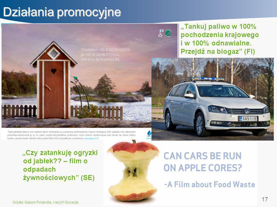 """17 Działania promocyjne """"Tankuj paliwo w 100% pochodzenia krajowego i w 100% odnawialne. Przejdź na biogaz"""" (FI) Xródła: Gasum Finlandia, Vasyd1 Szwec"""