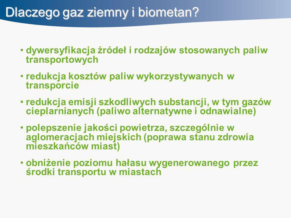 Dlaczego gaz ziemny i biometan? dywersyfikacja źródeł i rodzajów stosowanych paliw transportowych redukcja kosztów paliw wykorzystywanych w transporci
