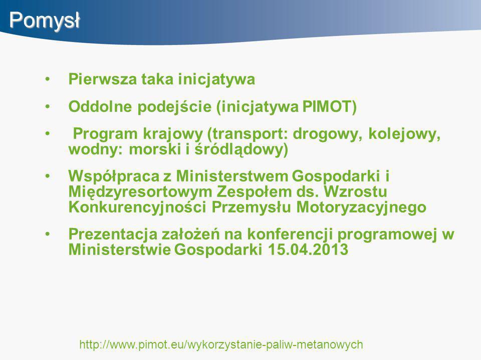 Pomysł Pierwsza taka inicjatywa Oddolne podejście (inicjatywa PIMOT) Program krajowy (transport: drogowy, kolejowy, wodny: morski i śródlądowy) Współpraca z Ministerstwem Gospodarki i Międzyresortowym Zespołem ds.