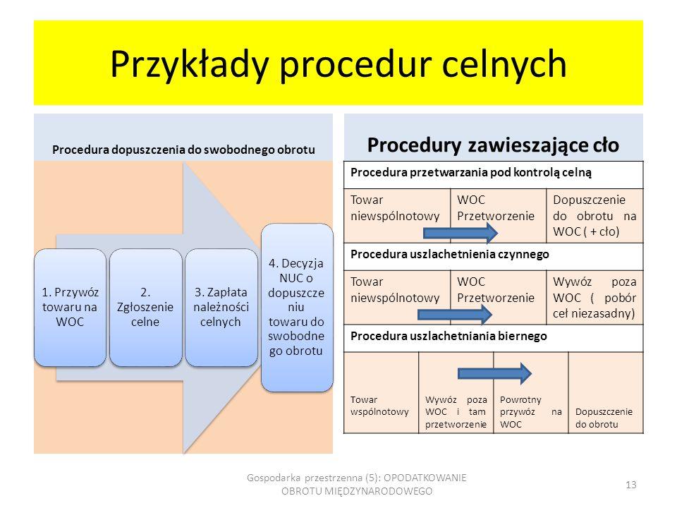 Przykłady procedur celnych Procedura dopuszczenia do swobodnego obrotu 1. Przywóz towaru na WOC 2. Zgłoszenie celne 3. Zapłata należności celnych 4. D
