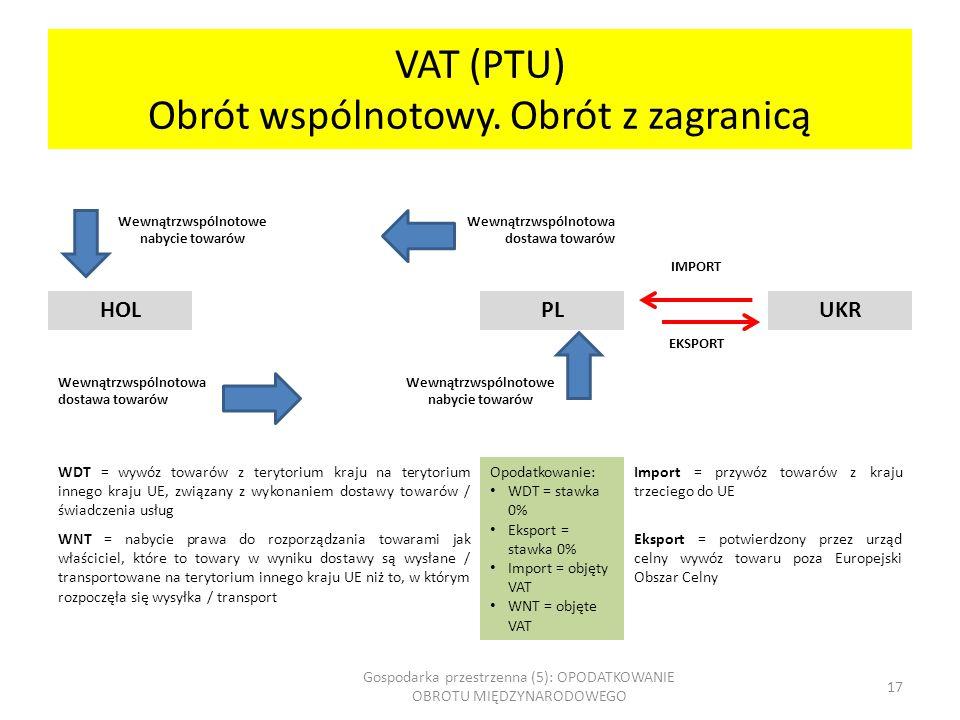 VAT (PTU) Obrót wspólnotowy. Obrót z zagranicą Wewnątrzwspólnotowe nabycie towarów Wewnątrzwspólnotowa dostawa towarów IMPORT HOLPLUKR EKSPORT Wewnątr