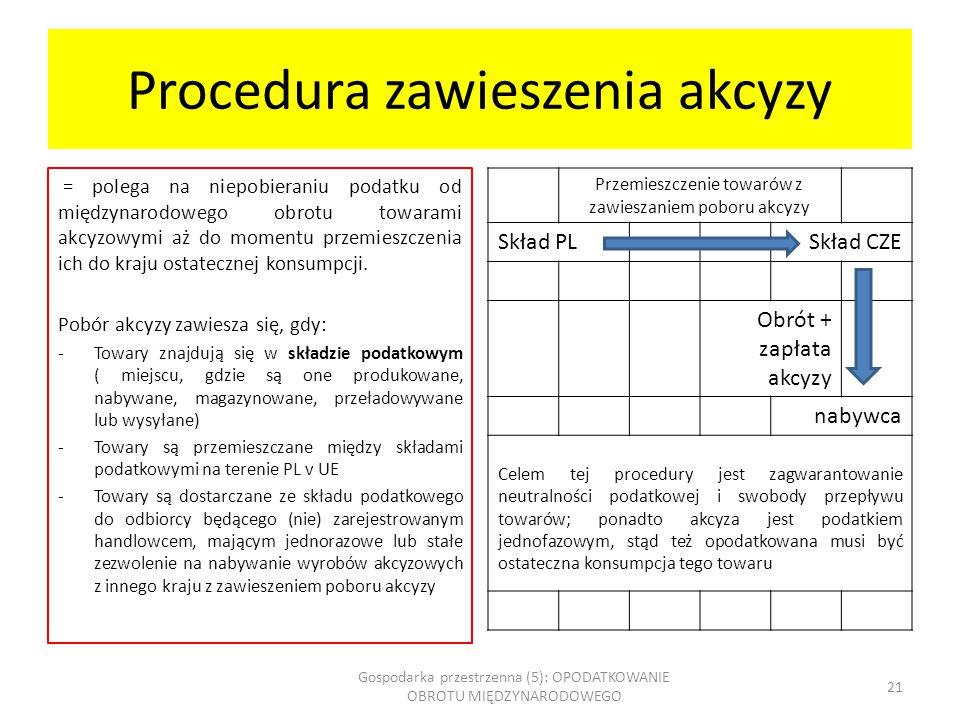 Procedura zawieszenia akcyzy = polega na niepobieraniu podatku od międzynarodowego obrotu towarami akcyzowymi aż do momentu przemieszczenia ich do kra
