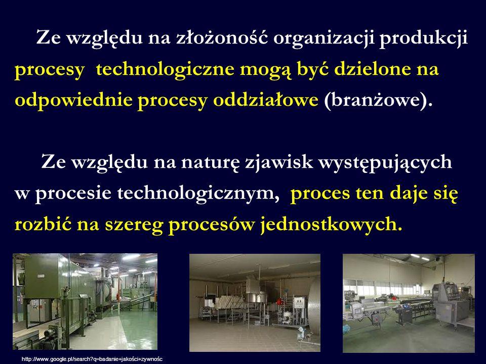 Ze względu na złożoność organizacji produkcji procesy technologiczne mogą być dzielone na odpowiednie procesy oddziałowe (branżowe). Ze względu na nat