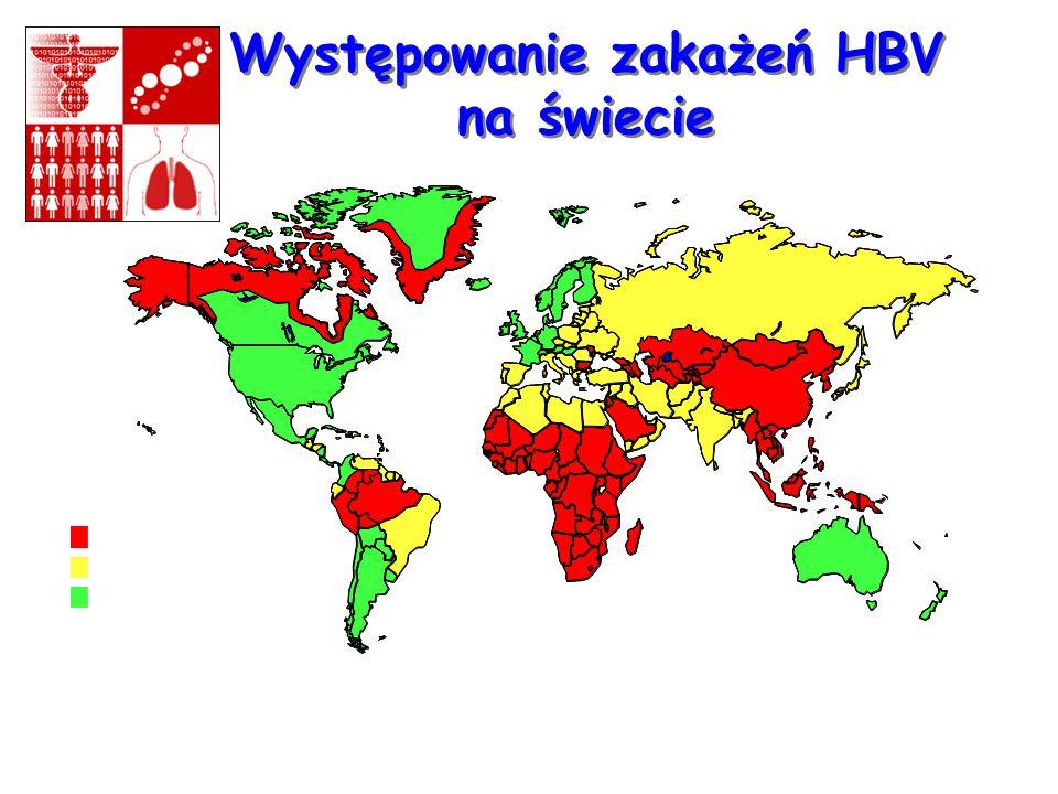 Występowanie zakażeń HBV na świecie HBsAg Prevalence  8% = High 2%-7% = Intermediate <2% = Low