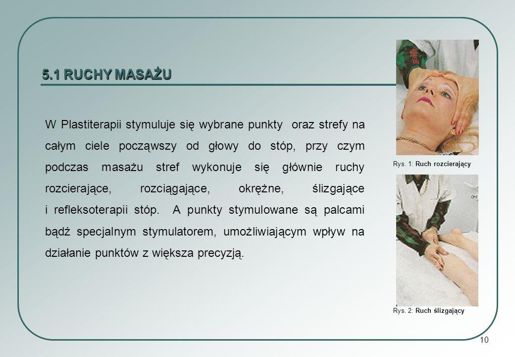 10 Rys. 1: Ruch rozcierający Rys. 2: Ruch ślizgający 5.1 RUCHY MASAŻU W Plastiterapii stymuluje się wybrane punkty oraz strefy na całym ciele począwsz