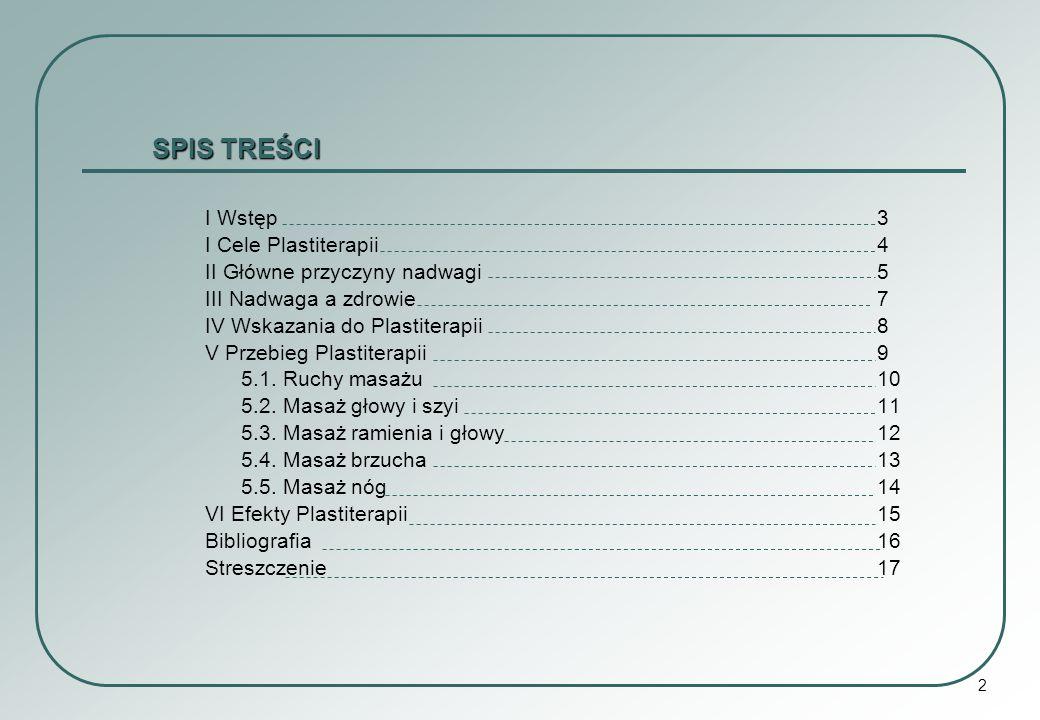 2 I Wstęp3 I Cele Plastiterapii 4 II Główne przyczyny nadwagi5 III Nadwaga a zdrowie7 IV Wskazania do Plastiterapii8 V Przebieg Plastiterapii9 5.1. Ru