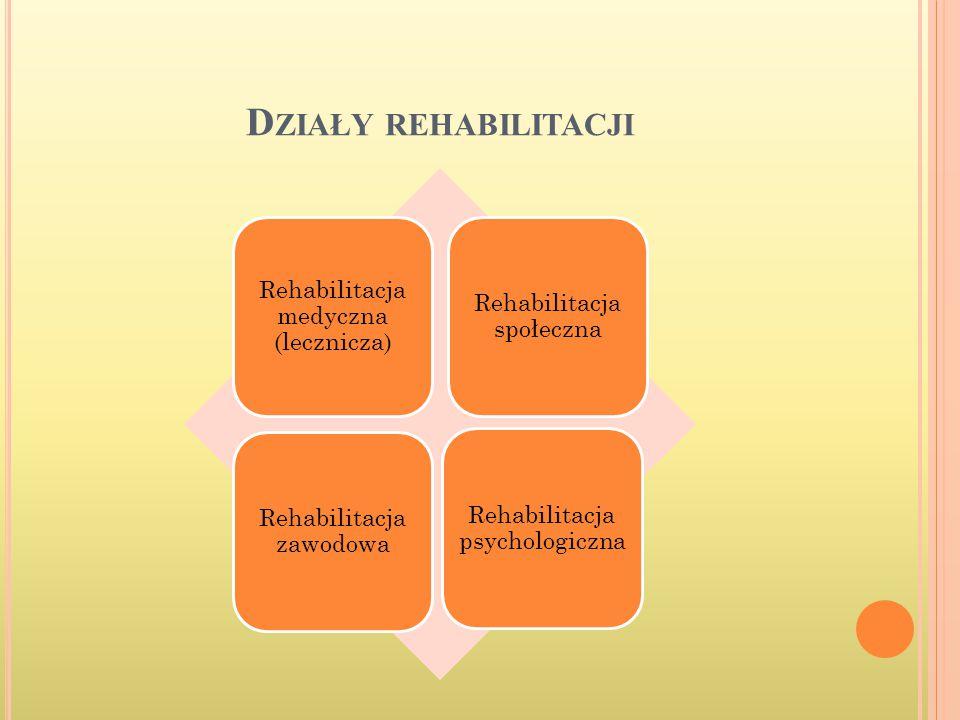 D ZIAŁY REHABILITACJI Rehabilitacja medyczna (lecznicza) Rehabilitacja społeczna Rehabilitacja zawodowa Rehabilitacja psychologiczna