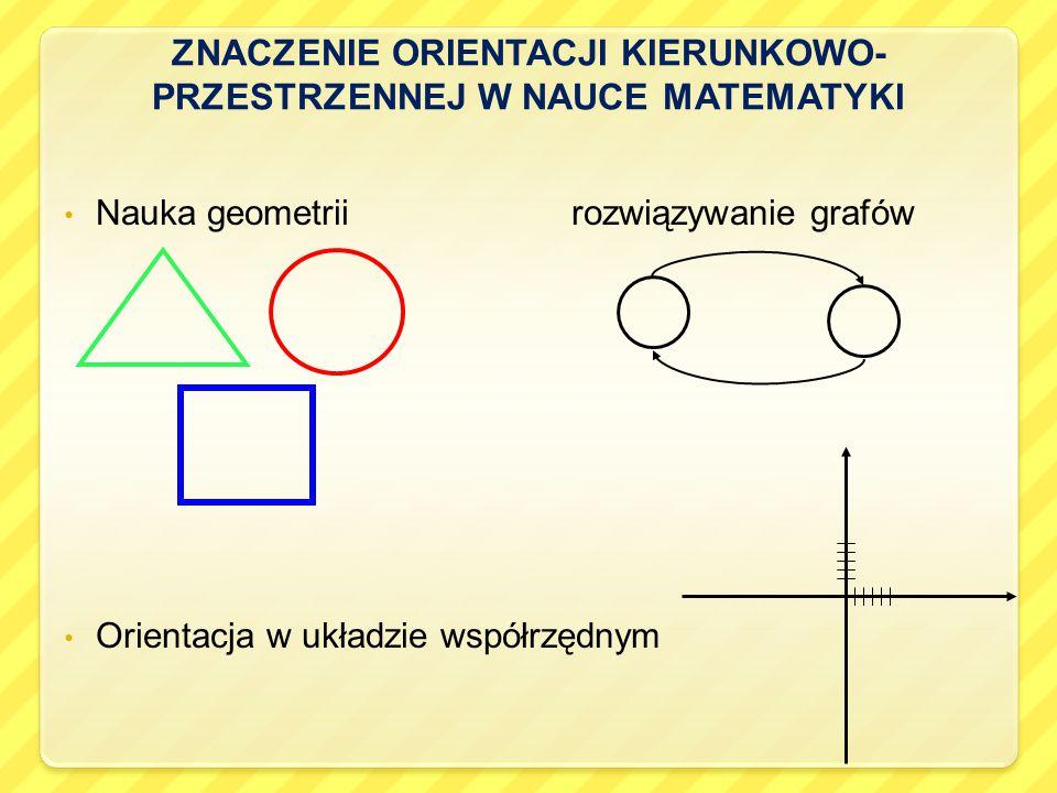 ZNACZENIE ORIENTACJI KIERUNKOWO- PRZESTRZENNEJ W NAUCE MATEMATYKI Nauka geometriirozwiązywanie grafów Orientacja w układzie współrzędnym