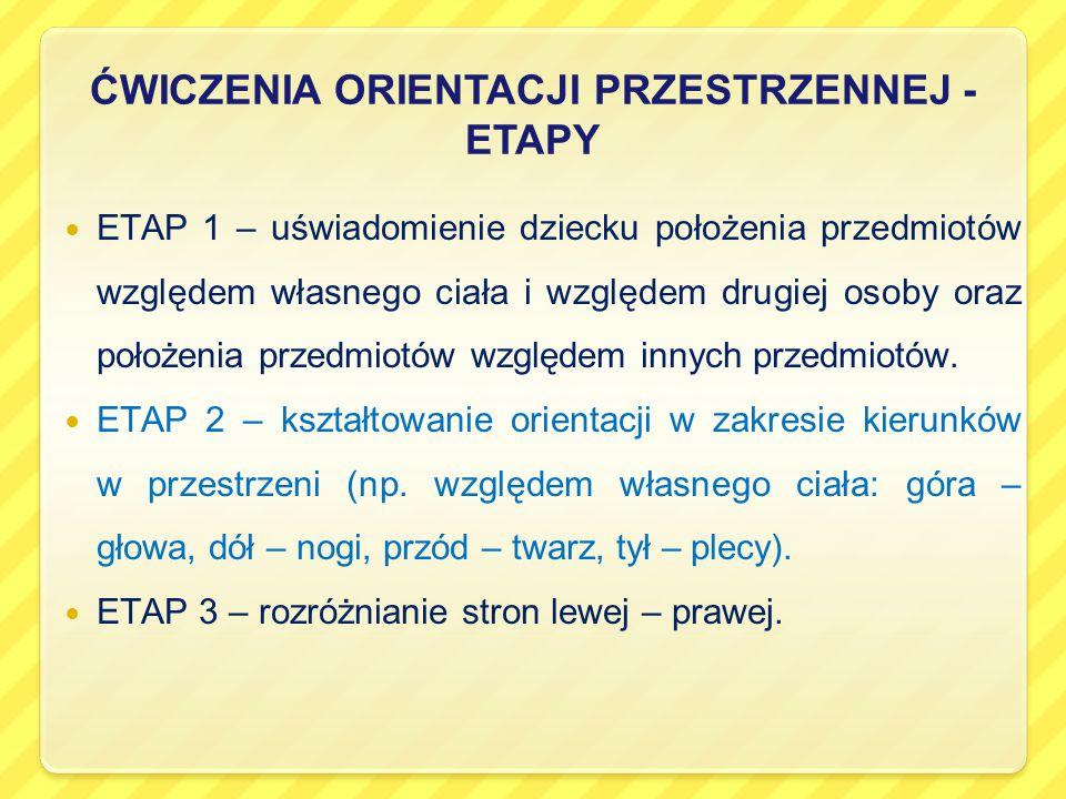 ĆWICZENIA ORIENTACJI PRZESTRZENNEJ - ETAPY ETAP 1 – uświadomienie dziecku położenia przedmiotów względem własnego ciała i względem drugiej osoby oraz położenia przedmiotów względem innych przedmiotów.