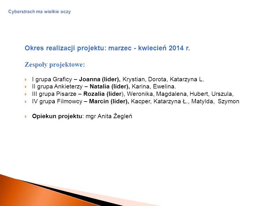 Ważne informacje Materiały zrealizowane w naszym projekcie można obejrzeć w sieci na stronach:  https://www.facebook.com/szkolaporonin https://www.facebook.com/szkolaporonin  http://www.szkolaporonin.pl/ http://www.szkolaporonin.pl/