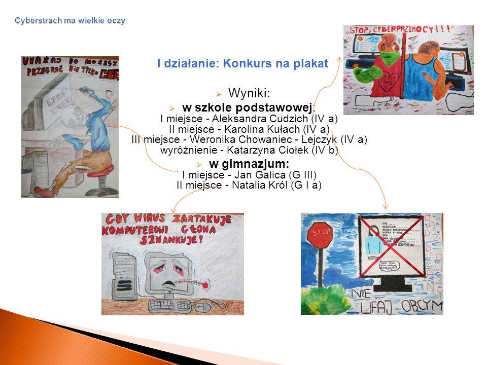 Cyberstrach ma wielkie oczy I działanie: Konkurs na plakat  Wyniki:  w szkole podstawowej: I miejsce - Aleksandra Cudzich (IV a) II miejsce - Karolina Kułach (IV a) III miejsce - Weronika Chowaniec - Lejczyk (IV a) wyróżnienie - Katarzyna Ciołek (IV b)  w gimnazjum: I miejsce - Jan Galica (G III) II miejsce - Natalia Król (G I a)