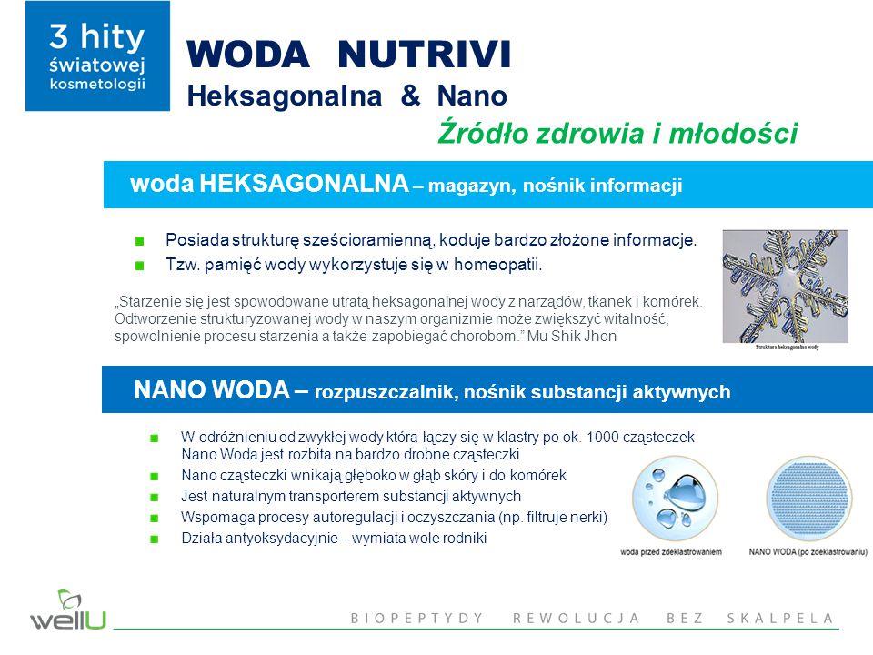 WODA NUTRIVI Heksagonalna & Nano Posiada strukturę sześcioramienną, koduje bardzo złożone informacje.