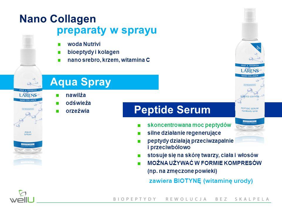 Nano Collagen Aqua Spray nawilża odświeża orzeźwia preparaty w sprayu Peptide Serum skoncentrowana moc peptydów silne działanie regenerujące peptydy działają przeciwzapalnie i przeciwbólowo stosuje się na skórę twarzy, ciała i włosów MOŻNA UŻYWAĆ W FORMIE KOMPRESÓW (np.