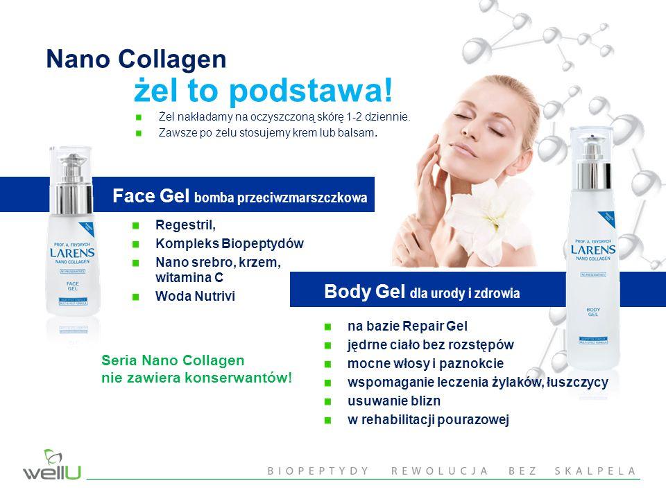 Nano Collagen Face Gel bomba przeciwzmarszczkowa Body Gel dla urody i zdrowia Regestril, Kompleks Biopeptydów Nano srebro, krzem, witamina C Woda Nutrivi żel to podstawa.