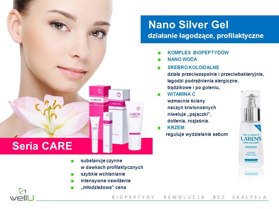 """Nano Silver Gel substancje czynne w dawkach profilaktycznych szybkie wchłanianie intensywne nawilżenie """"młodzieżowa cena działanie łagodzące, profilaktyczne KOMPLEX BIOPEPTYDÓW NANO WODA Seria CARE SREBRO KOLOIDALNE działa przeciwzapalnie i przeciwbakteryjnie, łagodzi podrażnienia alergiczne, trądzikowe i po goleniu, WITAMINA C wzmacnia ściany naczyń krwionośnych niweluje """"pajączki , dotlenia, rozjaśnia."""