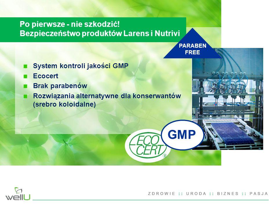 System kontroli jakości GMP Ecocert Brak parabenów Rozwiązania alternatywne dla konserwantów (srebro koloidalne) Po pierwsze - nie szkodzić.