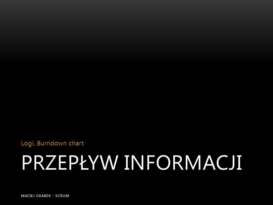 PRZEPŁYW INFORMACJI Logi, Burndown chart MACIEJ GRABEK - SCRUM