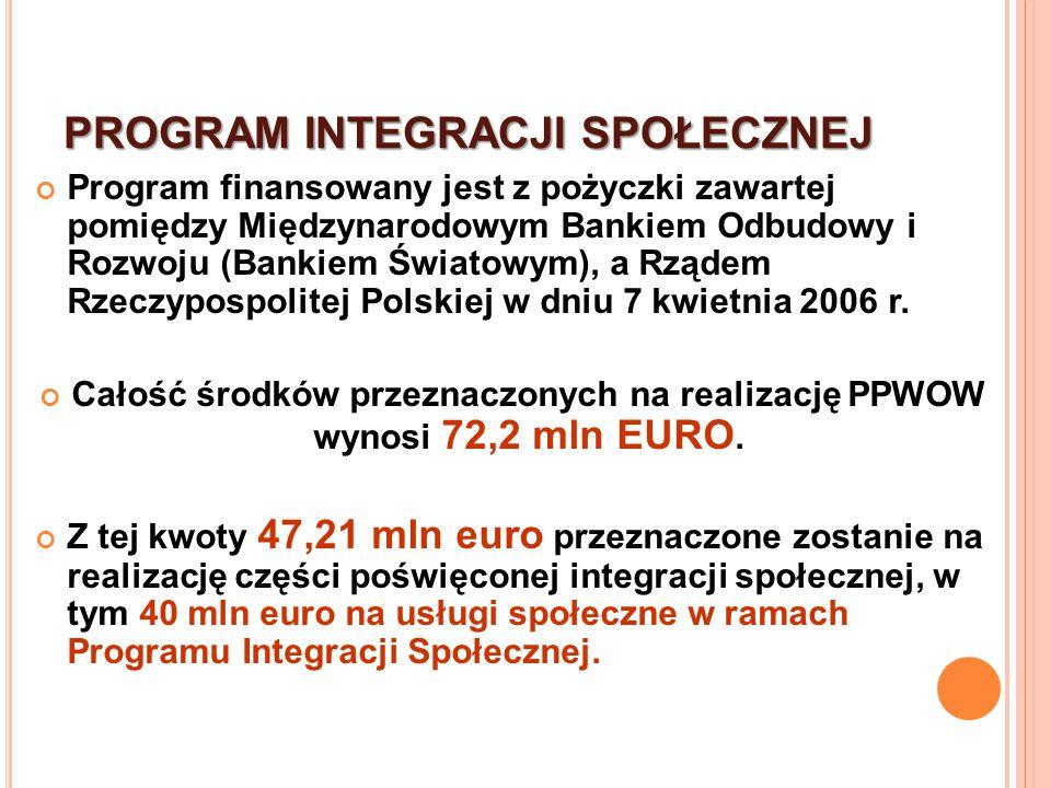 Program finansowany jest z pożyczki zawartej pomiędzy Międzynarodowym Bankiem Odbudowy i Rozwoju (Bankiem Światowym), a Rządem Rzeczypospolitej Polski