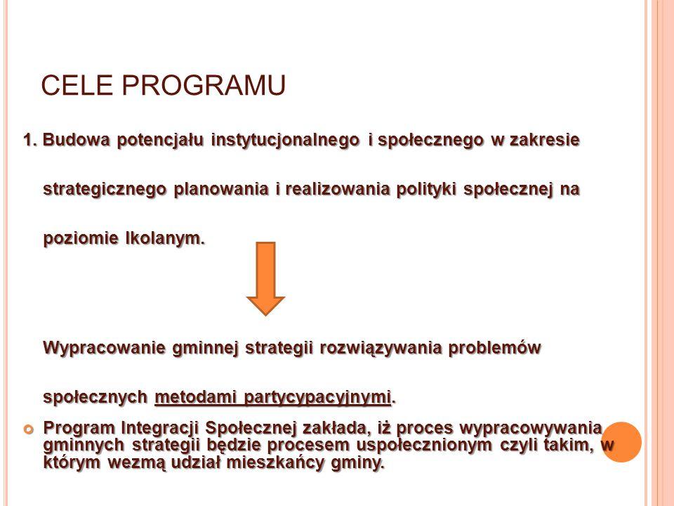 CELE PROGRAMU 1. Budowa potencjału instytucjonalnego i społecznego w zakresie strategicznego planowania i realizowania polityki społecznej na poziomie