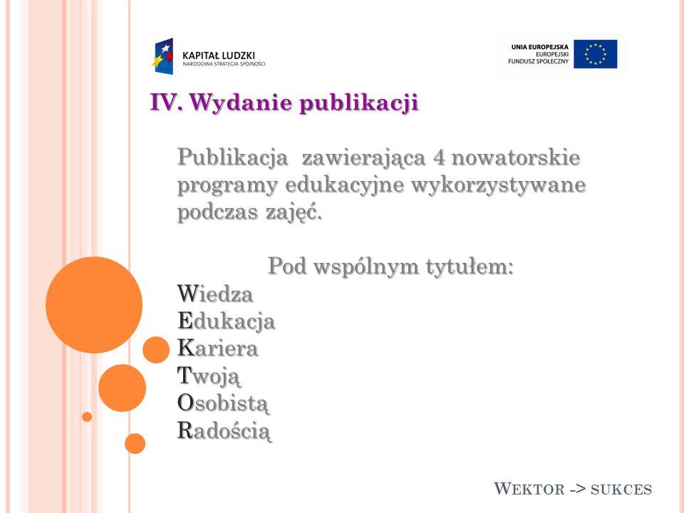 W EKTOR -> SUKCES IV. Wydanie publikacji Publikacja zawierająca 4 nowatorskie programy edukacyjne wykorzystywane podczas zajęć. Pod wspólnym tytułem: